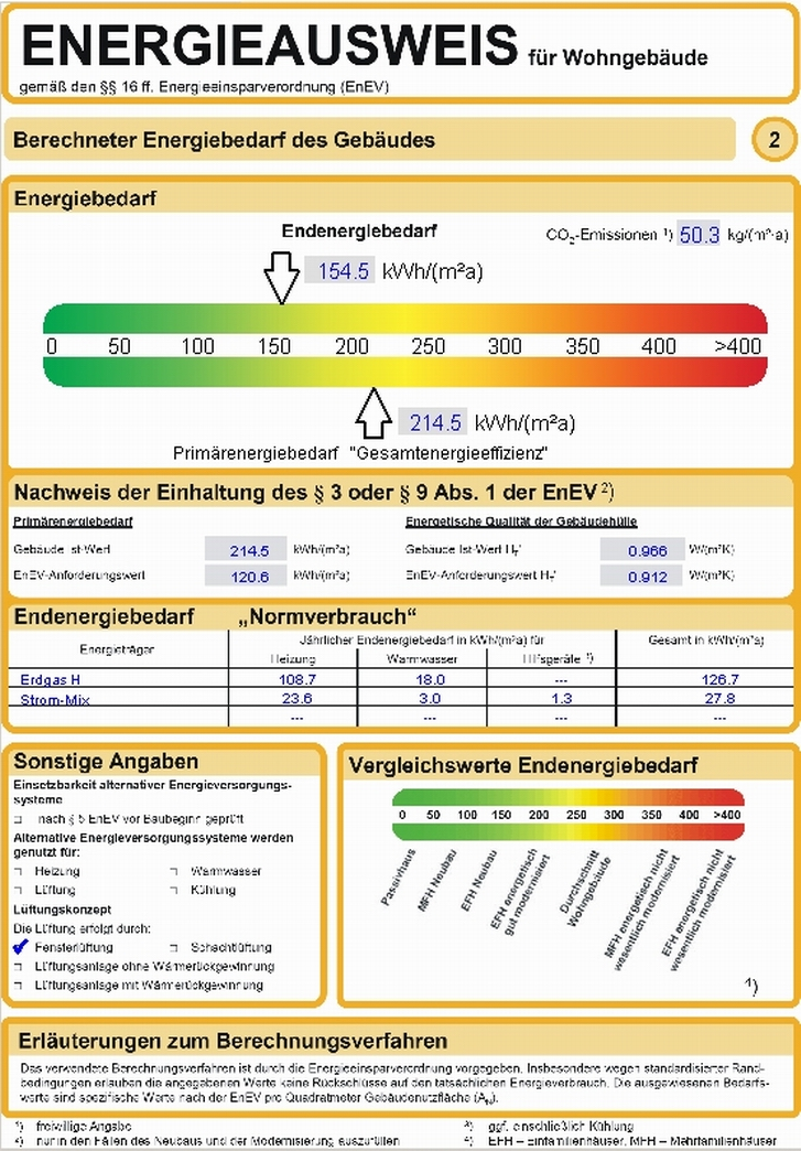Energieausweis fur altbauten